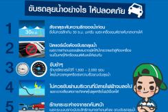 ขับรถลุยน้ำอย่างไรให้ปลอดภัย